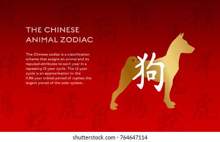 Chinese New Year zodiac dog animal vector silhouette and symbols . All symbols translation in English: dog, dragon, horse, monkey, ox, pig, rabbit, ram, rat, rooster, snake, tiger. Place for text
