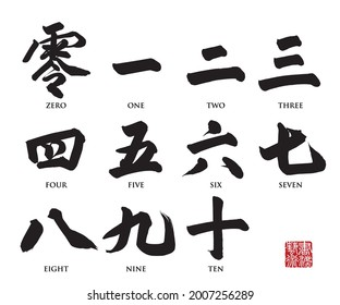 Chinese Numers Calligraphy, Translation: zero, one, two, three, four, five, six, seven, eight, nine and ten. Rightside chinese seal translation: Calligraphy Art.