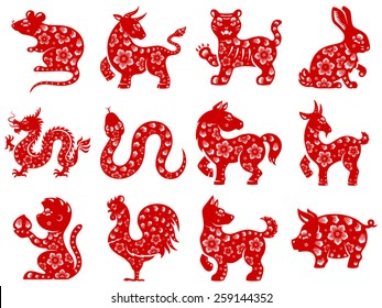 Chinese papercut Zodiac icons.