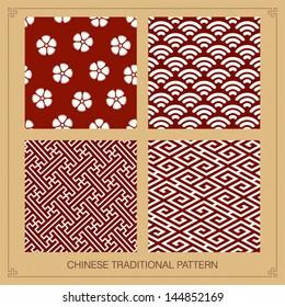Chinese traditional pattern motif