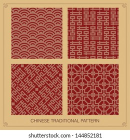 Chinese traditional pattern motif