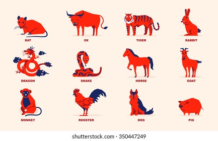 Chinese Zodiac flat design illustration.