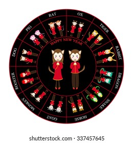 Chinese Zodiac Horoscope Wheel Dog Vector Illustration