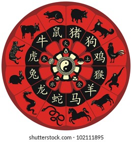 Chinese zodiac wheel with signs and the five elements symbols