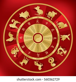 Chinese zodiac wheel with twelve animals and corresponding hieroglyphs