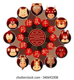 Chinese zodiac wheel with twelve cartoon animals with corresponding hieroglyphs