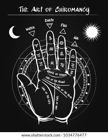 Chiromancy Palmistry Tattoo Hand Esoteric Occult Stock Vector
