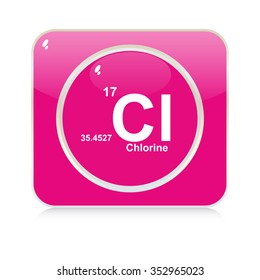 chlorine chemical element button