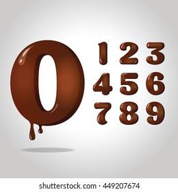 Chocolate digits.