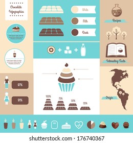 Chocolate And Food Infographics Design Elements