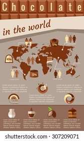 Chocolate infographics. Food graphic template, world map with chart. Vector illustration