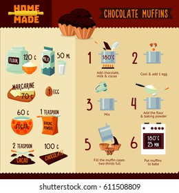 Chocolate muffins recipe infographic concept with ingredients and stages of preparation vector illustration