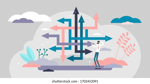 Choice confusion vector illustration. Business path flat tiny person concept. Various strategies for company directions and solutions. Puzzle, maze and labyrinth of thoughts abstract visualization.