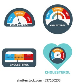 Cholesterol Meter icons set