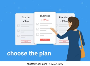Choose your service or subscription plan. Young woman standing near pricing panels and choosing the plan for business. Flat vector illustration of people choosing between different types of payment