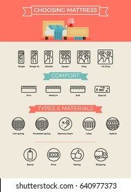 'Choosing Mattress' cool vector icons and design elements including price, rating, brand and shipping. Ideal for mattress shop themed design. Mattresses by size, type and comfort