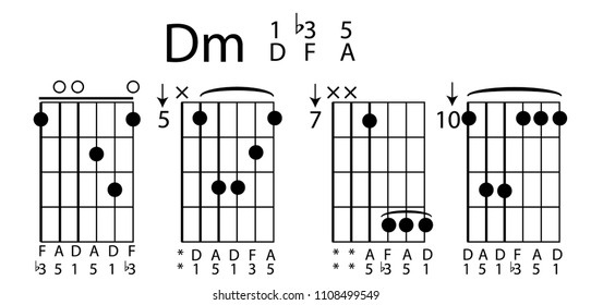 Dm Chord Images Stock Photos Vectors Shutterstock