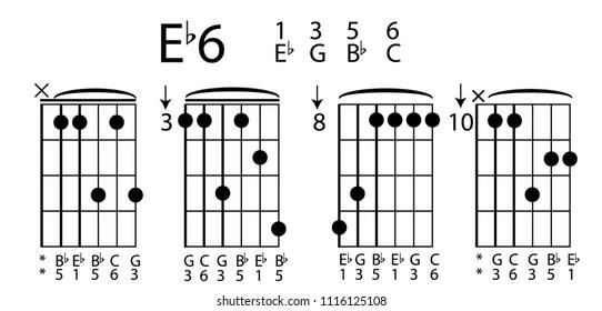 Chord Guitar Vector D Stock Vector Royalty Free 1108481009