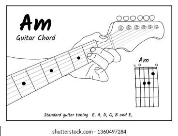 Am Chord - A Minor Open Chord for Beginners,vector. hand draw am guitar chord. Handle Guitar Chords