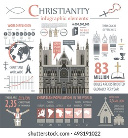 christianity infographic world religion graphic template stock