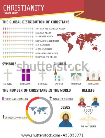 Christianity Religion Infographics Pie Chart Histogram Stock Vector