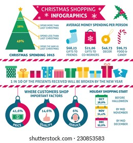 Christmas infographic with sample data - information, charts, icons.