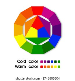 Chromatic design with separation of warm and cold colors