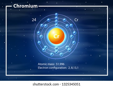 chromium images  stock photos  u0026 vectors shutterstock
