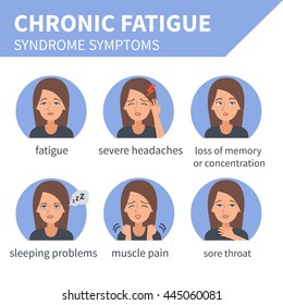 Chronic fatigue syndrome vector infographic. Infographic elements.