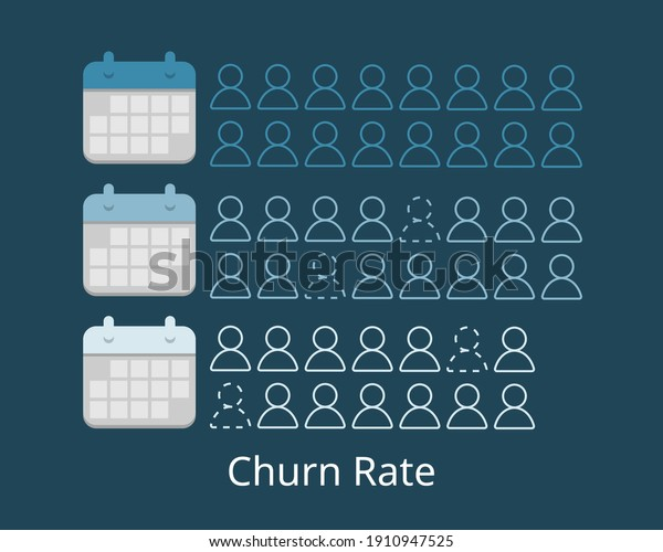 churn rate which is the rate at which customers stop doing business with an entity vector