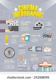 Cinematography film production history information media storage and rewards infographic  decorative poster print flat abstract vector illustration