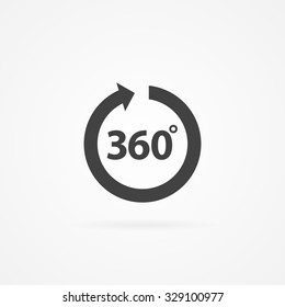 Circle with arrow and 360 degree text inside.