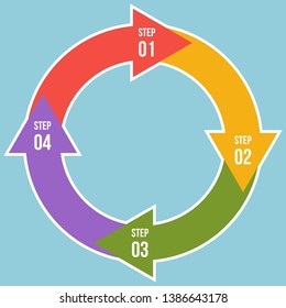Circle chart, Circle arrows infographic or Cycle Diagram Templates with 4 steps