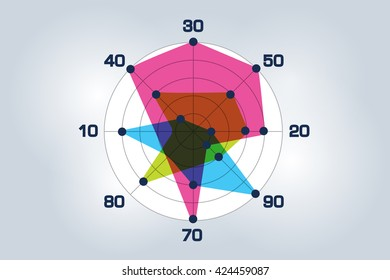 Circle chart, graph. Flat design. Infographics element.