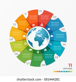 Circle chart infographic template with globe 11 options for presentations, advertising, layouts, annual reports, web design.