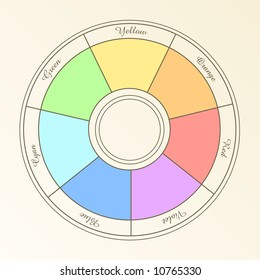 Circle with colored spectrum.