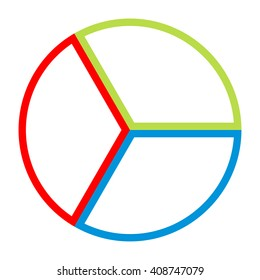 circle divided into three equal parts colored, section one hundred and twenty degrees vector