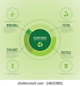 Circle eco info graph