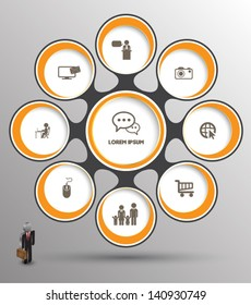 Circle group relation with icons / can use for business concept