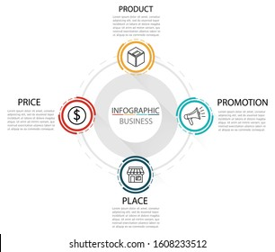 Circle infographic strategies for 4p businesses. Marketing mix product price place promotion. Vector illustration flat design. Business concept with 4 options. Can be used for workflow layout,diagram.