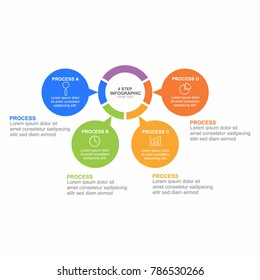Circle infographic template four process or step for business