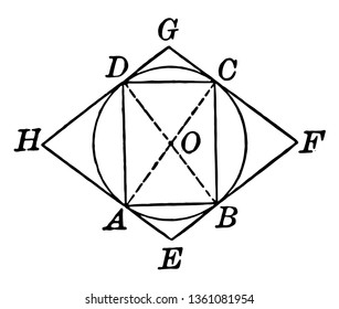 The circle inscribed in a quadrilateral EFGH touches its sides in points A, B, C, and D as in the diagram. Lines D, B and A, C pass through point O, vintage line drawing or engraving illustration.