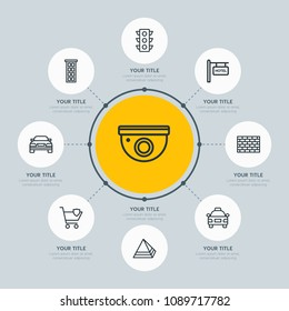 Circle network chart transports, security, buildings infographic template with 8 options for presentations, advertising, annual reports.