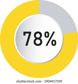 circle percentage 3d diagrams showing 78% ready-to-use for web design, user interface (UI) or infographic - indicator with yellow