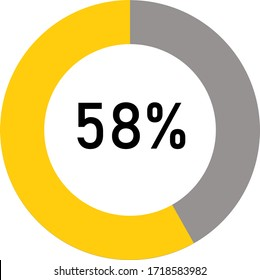 circle percentage diagram meter showing 58% ready-to-use for web design, user interface UI or infographic - indicator with yellow and ash