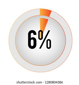 Circle percentage diagrams 6% ready to use for web design, user interface (UI) or infographic, for business , indicator with orange