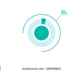 Circle Pie Chart showing 5 Percentage diagram infographic, UI, Web design. 5% Progress bar templates. Vector illustration