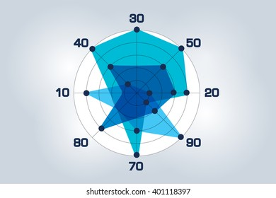 Circle radar, area chart, graph. Flat design. Infographics element.