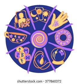 Circle showing nine different psychic reading methods in dark blue, purple, yellow and orange.