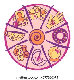Circle showing nine different psychic reading methods in purple, orange, pink and yellow.